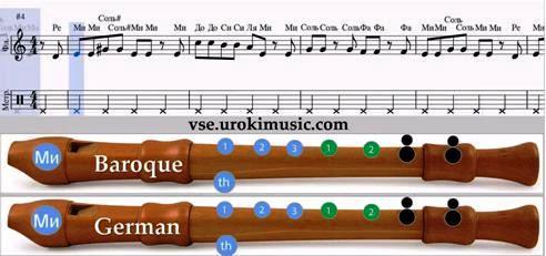 Блок флейты